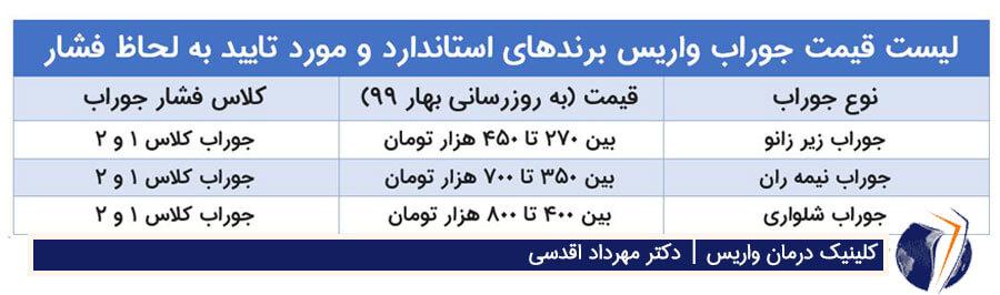 لیست قیمت جوراب واریس برندهای استاندارد و مورد تایید به لحاظ فشار در جدول