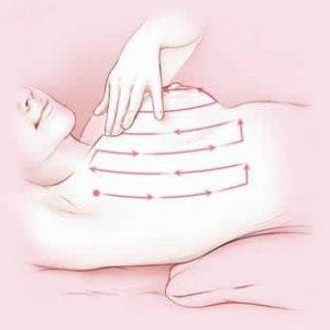معاینه سینه برای سرطان سینه