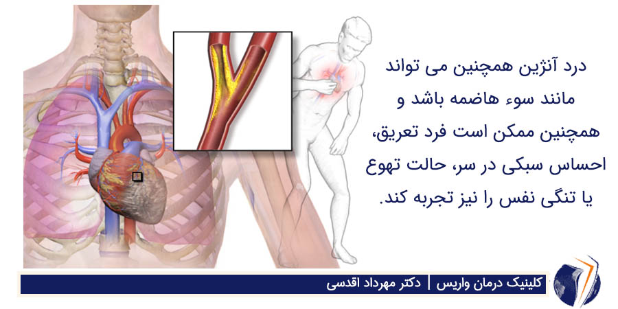 درد آنژین